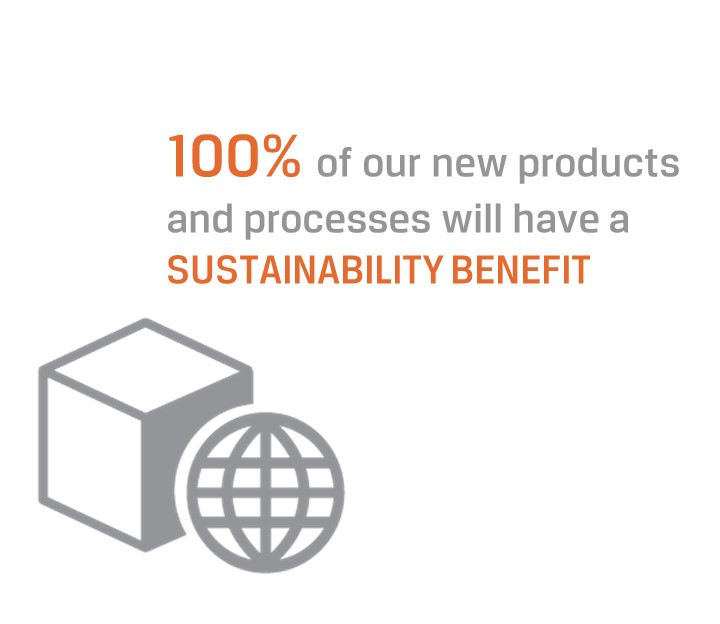product sustainability 100