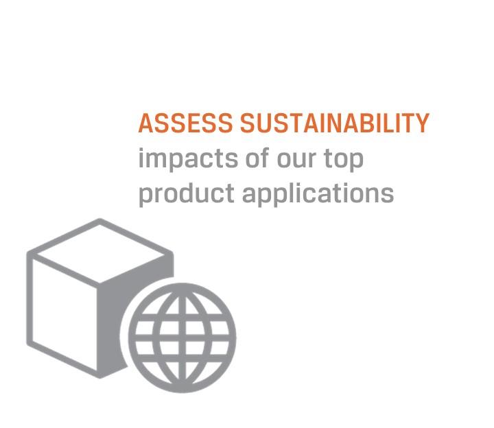 Product Sustainability